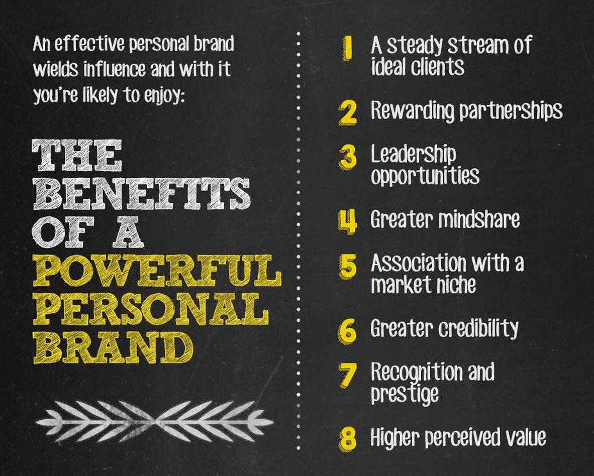 Personal social media strategies