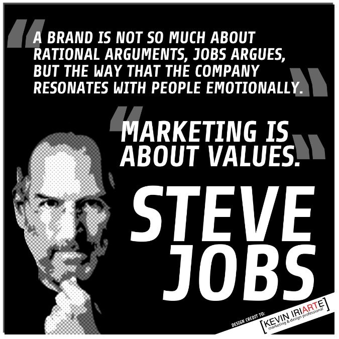 Steve Jobs on marketing & identifying your core values