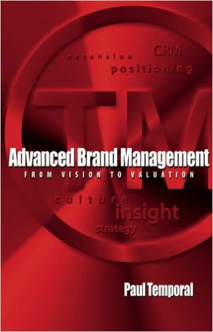Reading: Advanced Brand Management